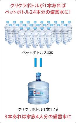 クリクラ 家族3人分の水